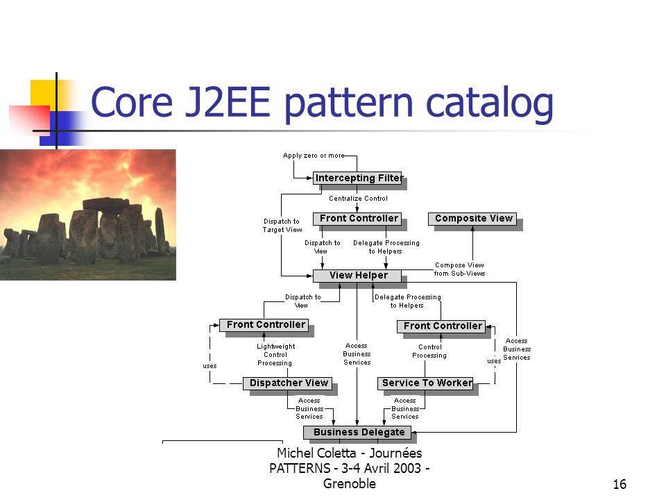 Michel Coletta - Journées PATTERNS - 3-4 Avril 2003 - Grenoble15 Architecture MVC modèle = contient la logique métier de l application ainsi qu une représentation des données persistantes.