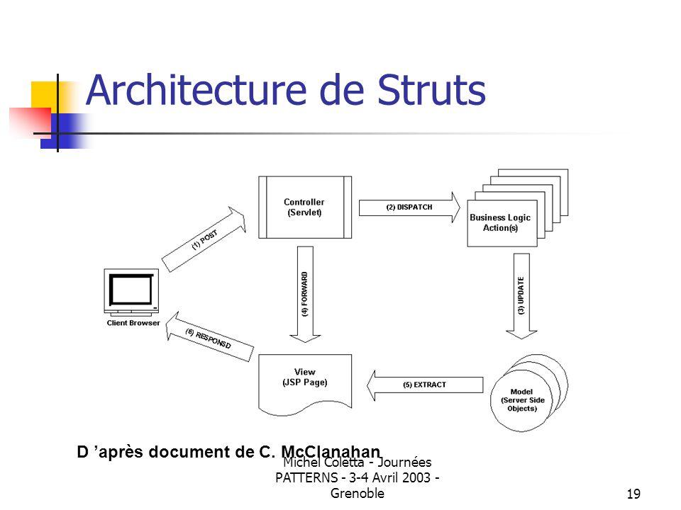 Michel Coletta - Journées PATTERNS - 3-4 Avril 2003 - Grenoble18 MVC & STRUTS Vue = page JSP + Tag + bean Controleur = servlet Modèle = bean,…