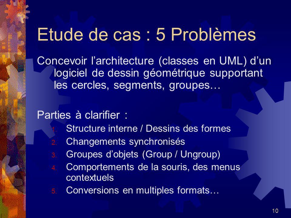 10 Etude de cas : 5 Problèmes Concevoir larchitecture (classes en UML) dun logiciel de dessin géométrique supportant les cercles, segments, groupes… P