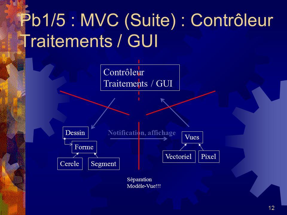 12 Pb1/5 : MVC (Suite) : Contrôleur Traitements / GUI Vues VectorielPixel Séparation Modèle-Vue!!! Notification, affichage Forme CercleSegment Dessin