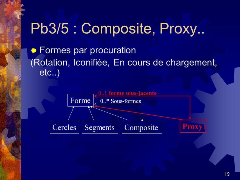 19 Pb3/5 : Composite, Proxy.. Formes par procuration (Rotation, Iconifiée, En cours de chargement, etc..) Forme CerclesSegments Composite 0..* Sous-fo