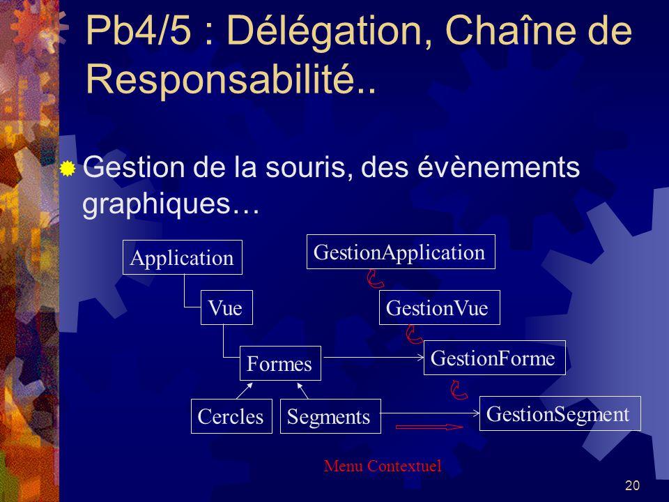 20 Pb4/5 : Délégation, Chaîne de Responsabilité.. Gestion de la souris, des évènements graphiques… Formes CerclesSegments Vue Application GestionSegme