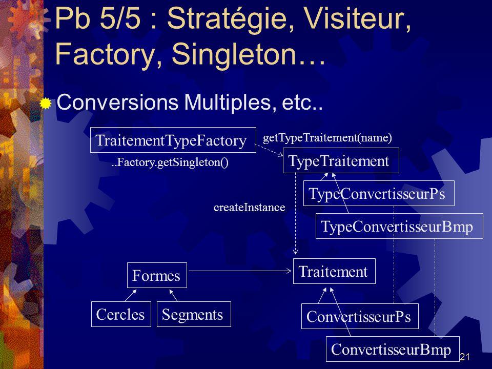 21 Pb 5/5 : Stratégie, Visiteur, Factory, Singleton… Conversions Multiples, etc.. Formes CerclesSegments ConvertisseurPs Traitement ConvertisseurBmp T