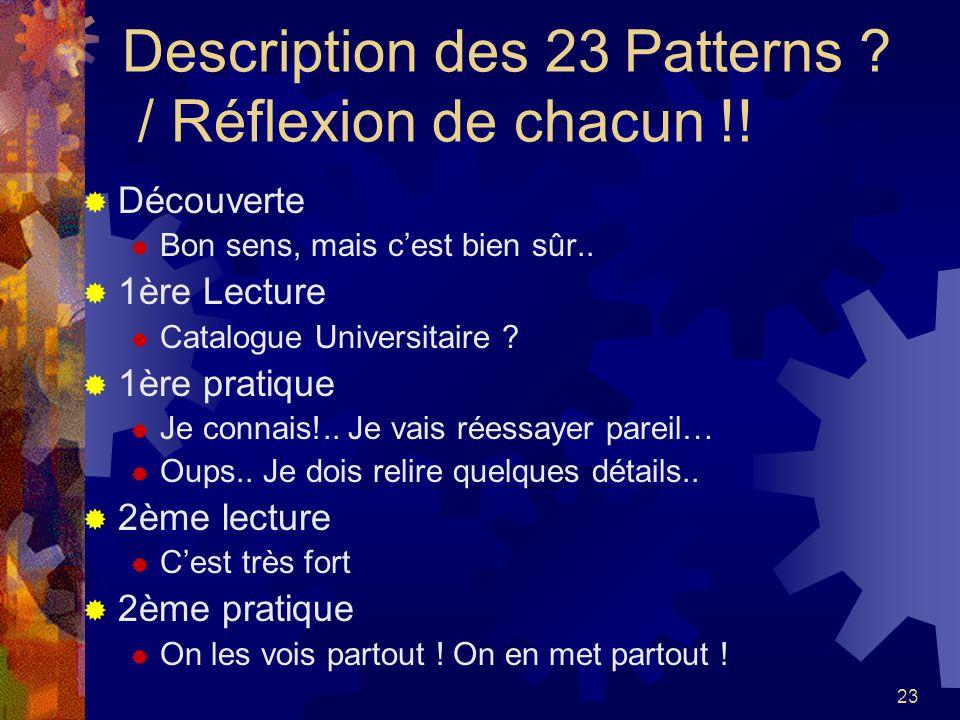 23 Description des 23 Patterns ? / Réflexion de chacun !! Découverte Bon sens, mais cest bien sûr.. 1ère Lecture Catalogue Universitaire ? 1ère pratiq