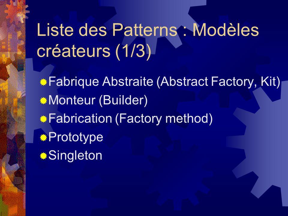 Liste des Patterns : Modèles créateurs (1/3) Fabrique Abstraite (Abstract Factory, Kit) Monteur (Builder) Fabrication (Factory method) Prototype Singl
