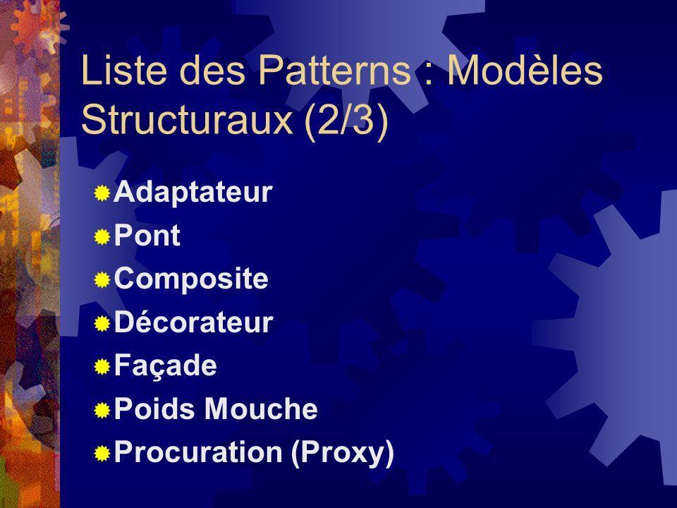 Liste des Patterns : Modèles Structuraux (2/3) Adaptateur Pont Composite Décorateur Façade Poids Mouche Procuration (Proxy)
