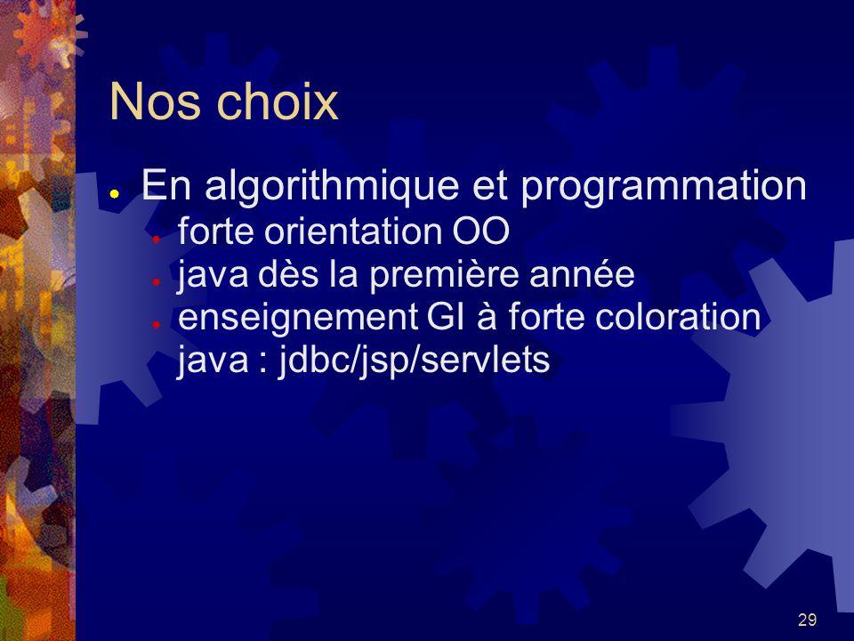 29 Nos choix En algorithmique et programmation forte orientation OO java dès la première année enseignement GI à forte coloration java : jdbc/jsp/serv