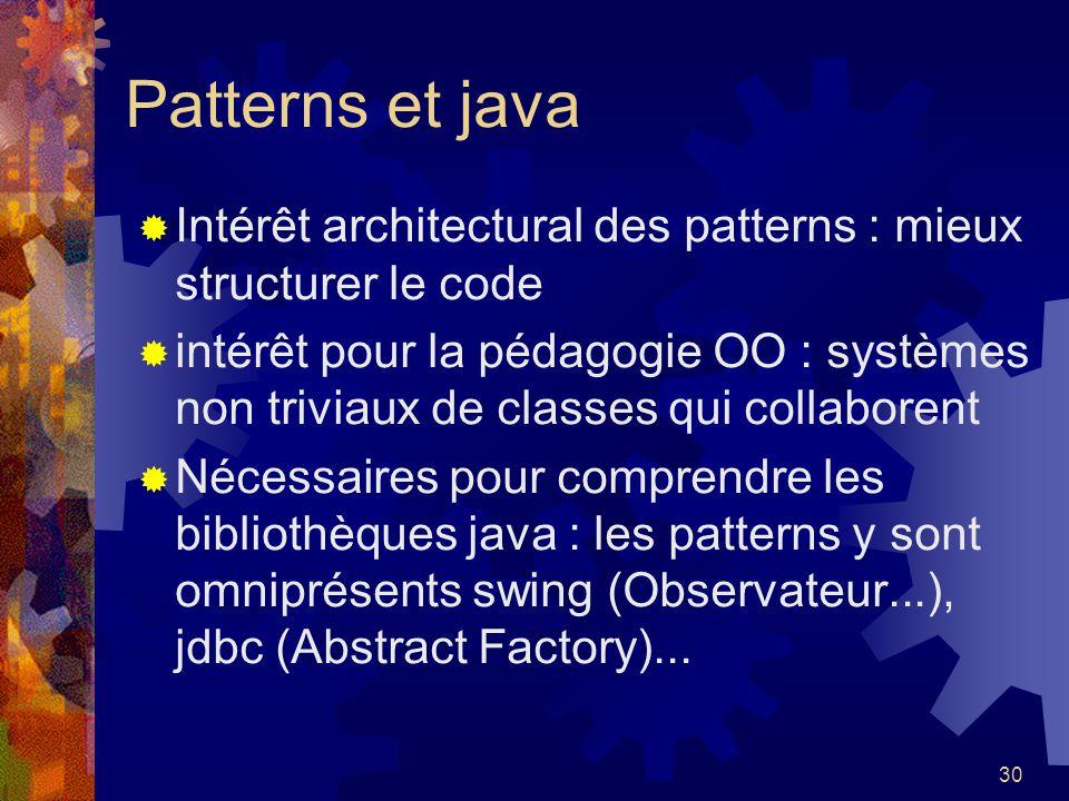 30 Patterns et java Intérêt architectural des patterns : mieux structurer le code intérêt pour la pédagogie OO : systèmes non triviaux de classes qui