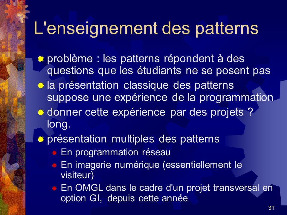 31 L'enseignement des patterns problème : les patterns répondent à des questions que les étudiants ne se posent pas la présentation classique des patt