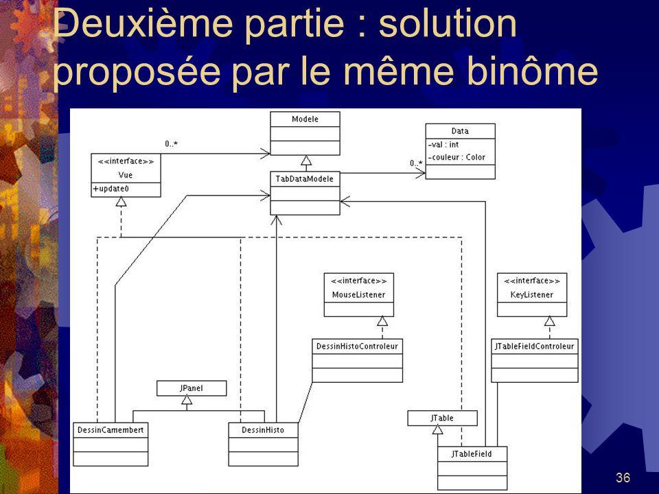 36 Deuxième partie : solution proposée par le même binôme