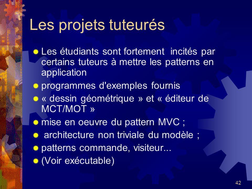 42 Les projets tuteurés Les étudiants sont fortement incités par certains tuteurs à mettre les patterns en application programmes d'exemples fournis «