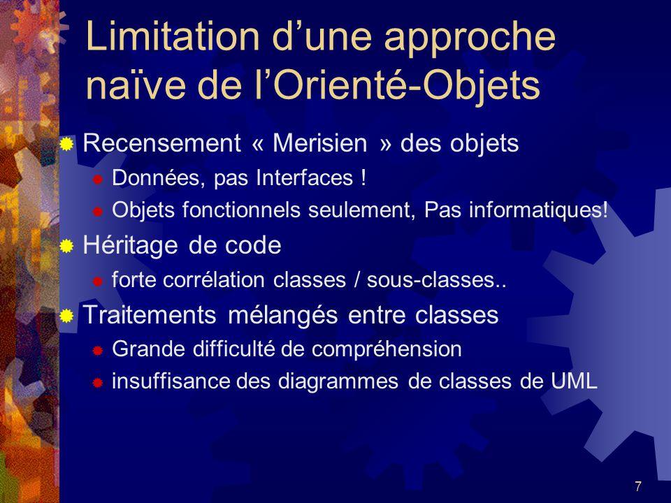 7 Limitation dune approche naïve de lOrienté-Objets Recensement « Merisien » des objets Données, pas Interfaces ! Objets fonctionnels seulement, Pas i