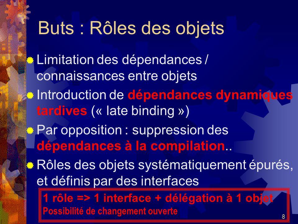 8 Buts : Rôles des objets Limitation des dépendances / connaissances entre objets Introduction de dépendances dynamiques tardives (« late binding ») P