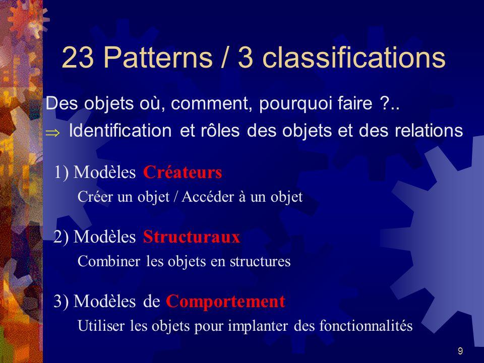 9 23 Patterns / 3 classifications Des objets où, comment, pourquoi faire ?.. Identification et rôles des objets et des relations 1) Modèles Créateurs