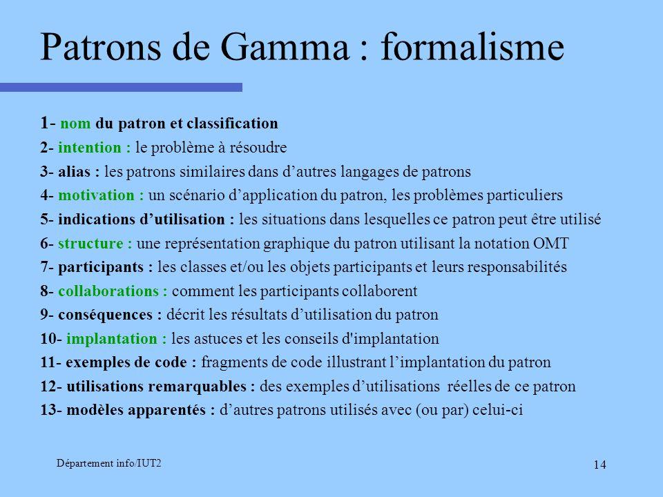Département info/IUT2 14 1- nom du patron et classification 2- intention : le problème à résoudre 3- alias : les patrons similaires dans dautres langa