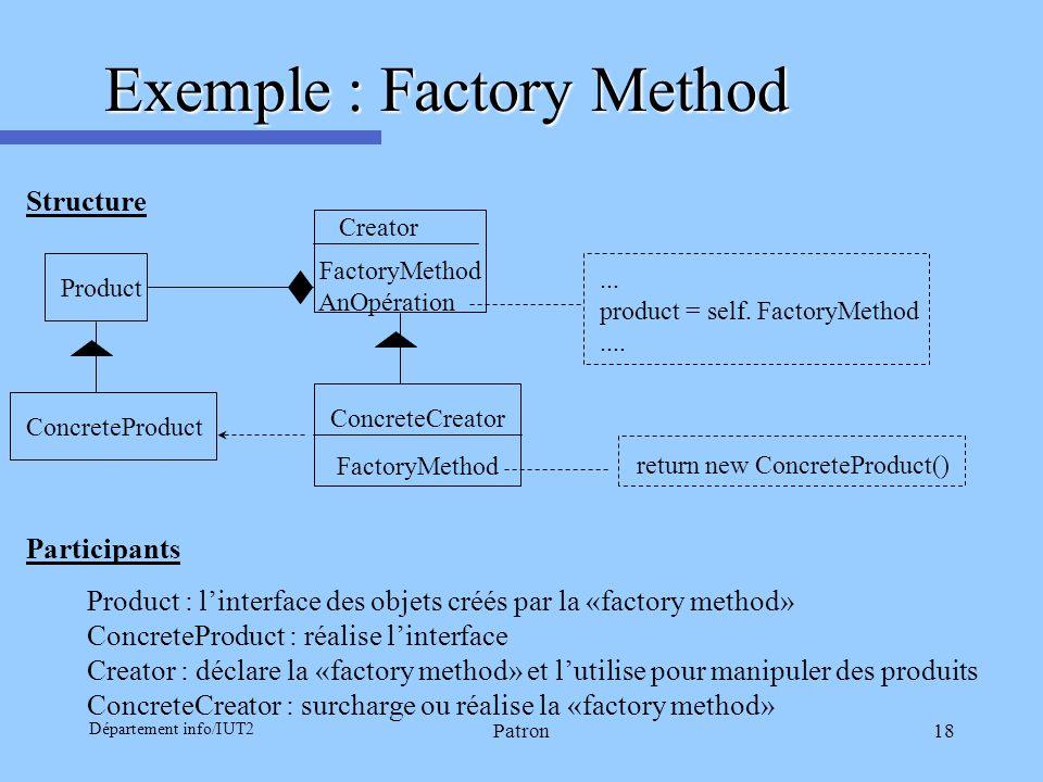 Département info/IUT2 Patron18 Exemple : Factory Method Product ConcreteProduct Creator ConcreteCreator FactoryMethod AnOpération FactoryMethod... pro
