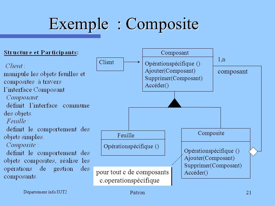 Département info/IUT2 Patron21 Exemple : Composite Client Composant Opérationspécifique () Ajouter(Composant) Supprimer(Composant) Accéder() Composite