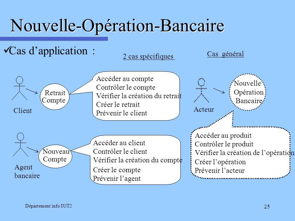 Département info/IUT2 25Nouvelle-Opération-Bancaire Cas dapplication : 2 cas spécifiques Retrait Compte Accéder au compte Contrôler le compte Vérifier