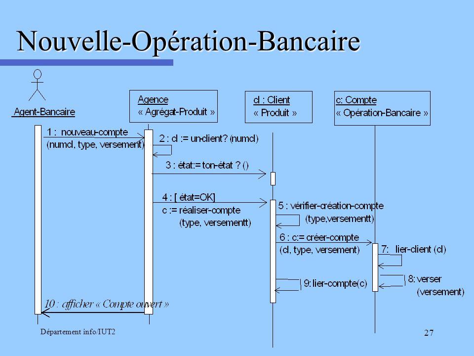 Département info/IUT2 27Nouvelle-Opération-Bancaire