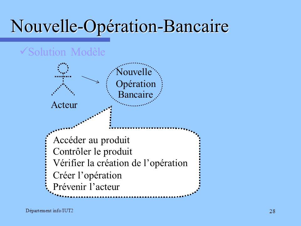Département info/IUT2 28 Nouvelle Opération Bancaire Acteur Accéder au produit Contrôler le produit Vérifier la création de lopération Créer lopératio