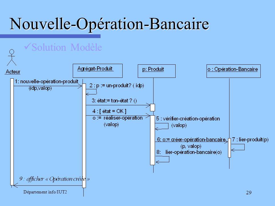 Département info/IUT2 29 Solution ModèleNouvelle-Opération-Bancaire