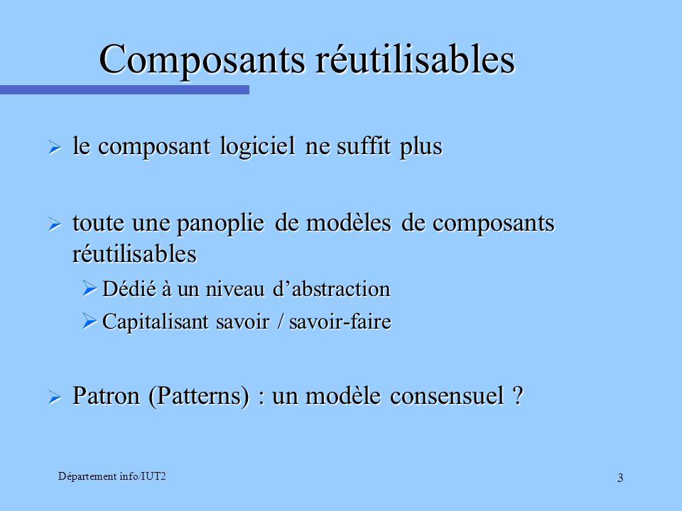 Département info/IUT2 3 Composants réutilisables le composant logiciel ne suffit plus le composant logiciel ne suffit plus toute une panoplie de modèl