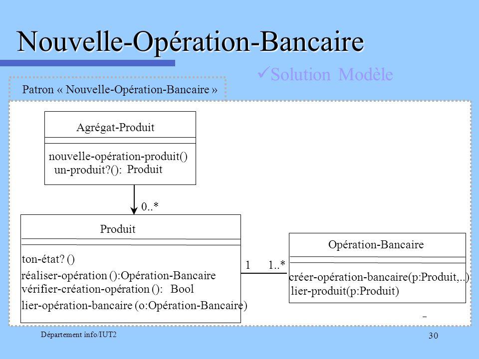 Département info/IUT2 30 Solution Modèle Agrégat-Produit nouvelle-opération-produit() un-produit?(): Produit ton-état? () réaliser-opération ():Opérat