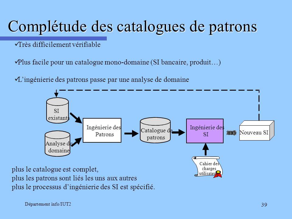 Département info/IUT2 39 Complétude des catalogues de patrons Très difficilement vérifiable Plus facile pour un catalogue mono-domaine (SI bancaire, p