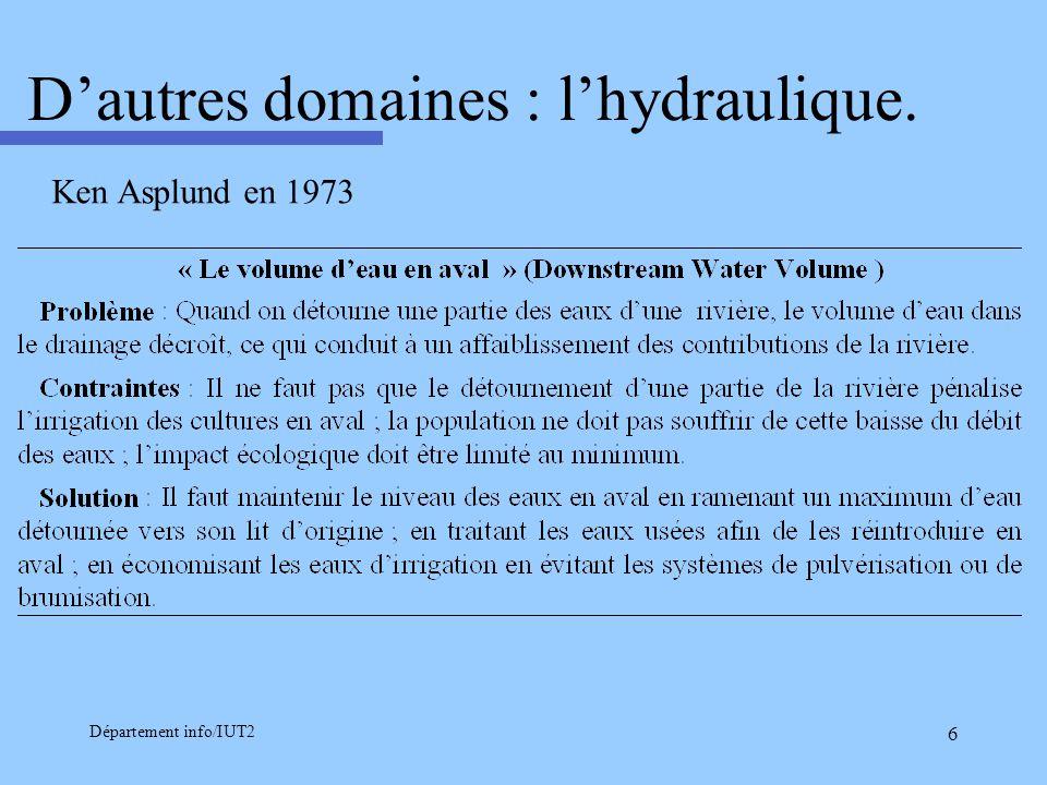 Département info/IUT2 6 Dautres domaines : lhydraulique. Ken Asplund en 1973
