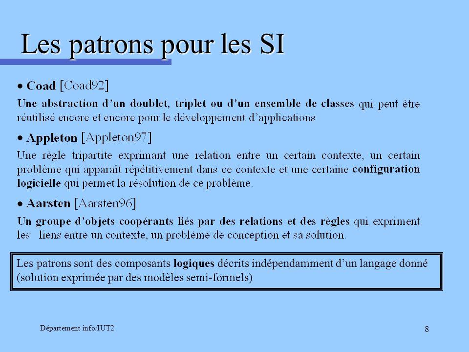 Département info/IUT2 8 Les patrons pour les SI Les patrons sont des composants logiques décrits indépendamment dun langage donné (solution exprimée p