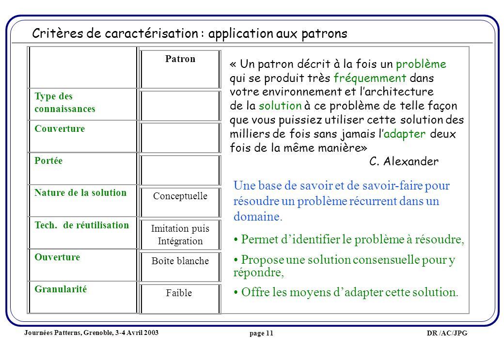 Journées Patterns, Grenoble, 3-4 Avril 2003 DR /AC/JPGpage 11 Type des connaissances Couverture Portée Nature de la solution Tech.