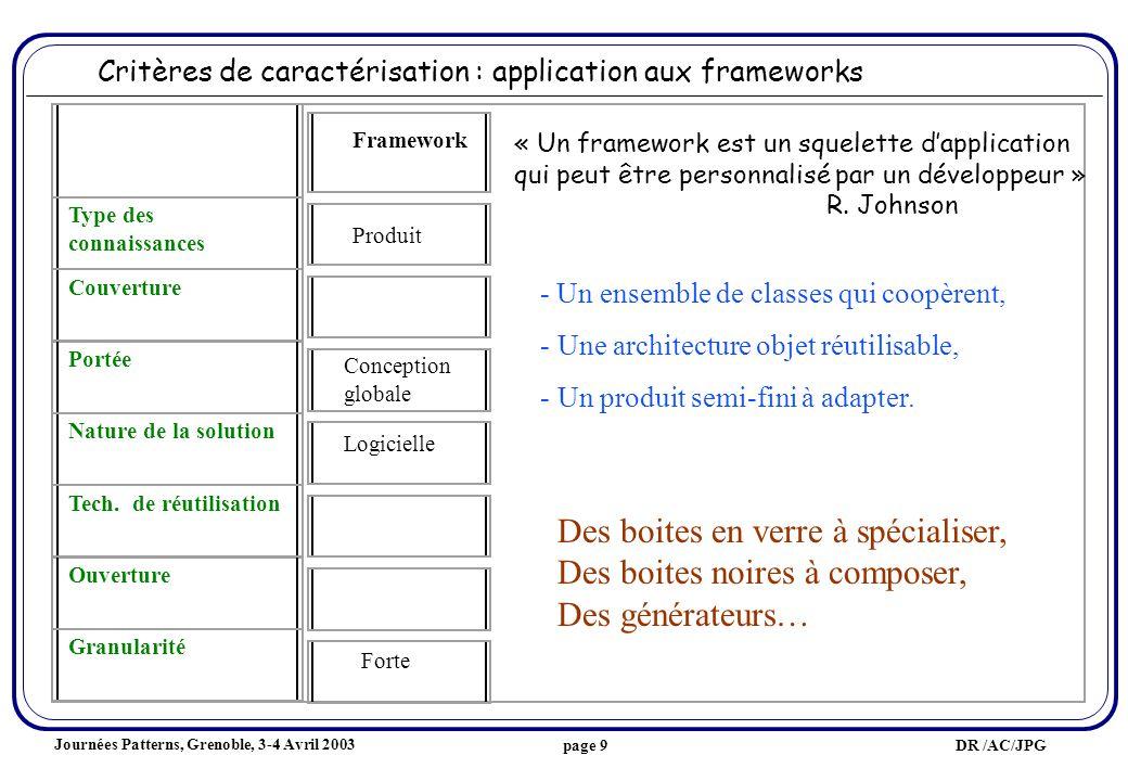 Journées Patterns, Grenoble, 3-4 Avril 2003 DR /AC/JPGpage 10 Type des connaissances Couverture Portée Nature de la solution Tech.