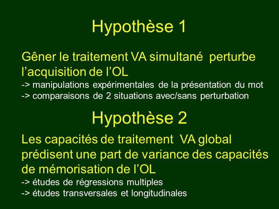 Gêner le traitement VA simultané perturbe lacquisition de lOL -> manipulations expérimentales de la présentation du mot -> comparaisons de 2 situation
