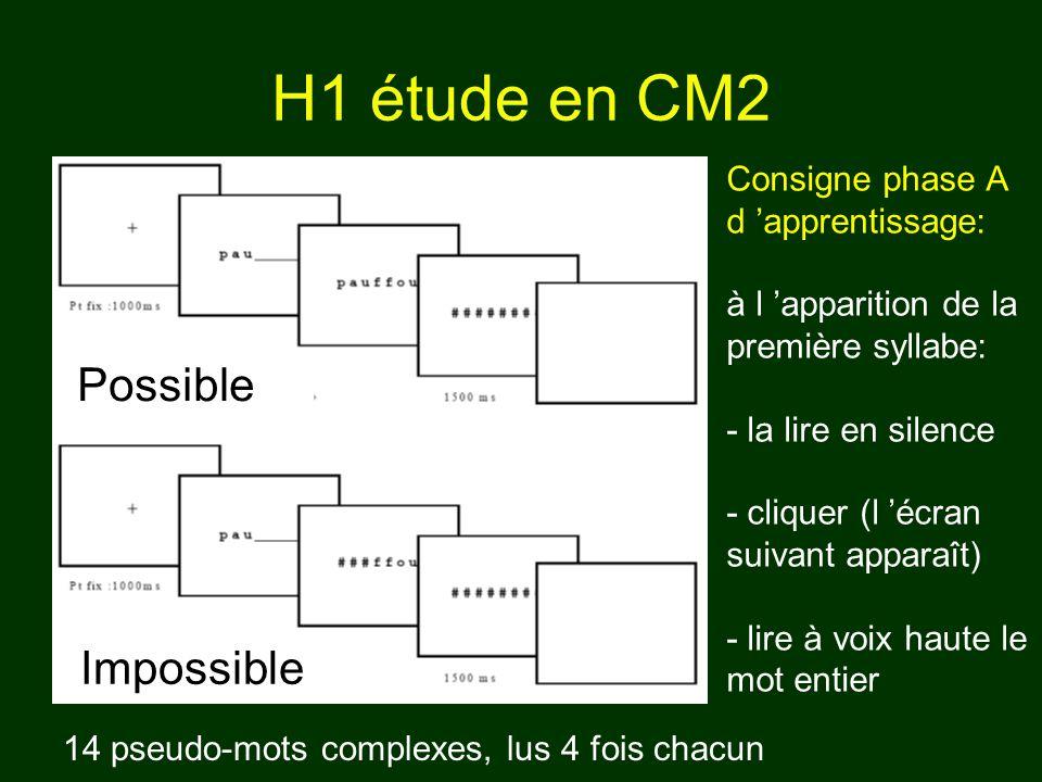 H1 étude en CM2 Possible Impossible Consigne phase A d apprentissage: à l apparition de la première syllabe: - la lire en silence - cliquer (l écran s