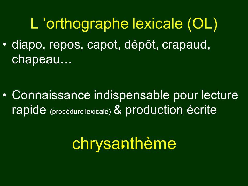 L orthographe lexicale (OL) diapo, repos, capot, dépôt, crapaud, chapeau… Connaissance indispensable pour lecture rapide (procédure lexicale) & produc