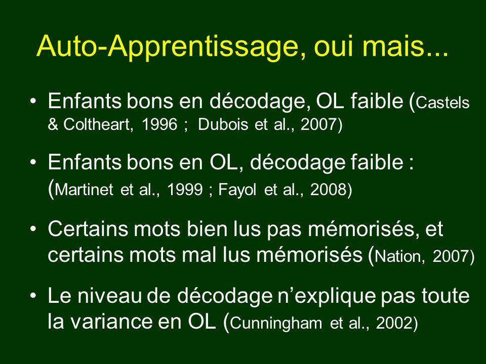 Enfants bons en décodage, OL faible ( Castels & Coltheart, 1996 ; Dubois et al., 2007) Enfants bons en OL, décodage faible : ( Martinet et al., 1999 ;
