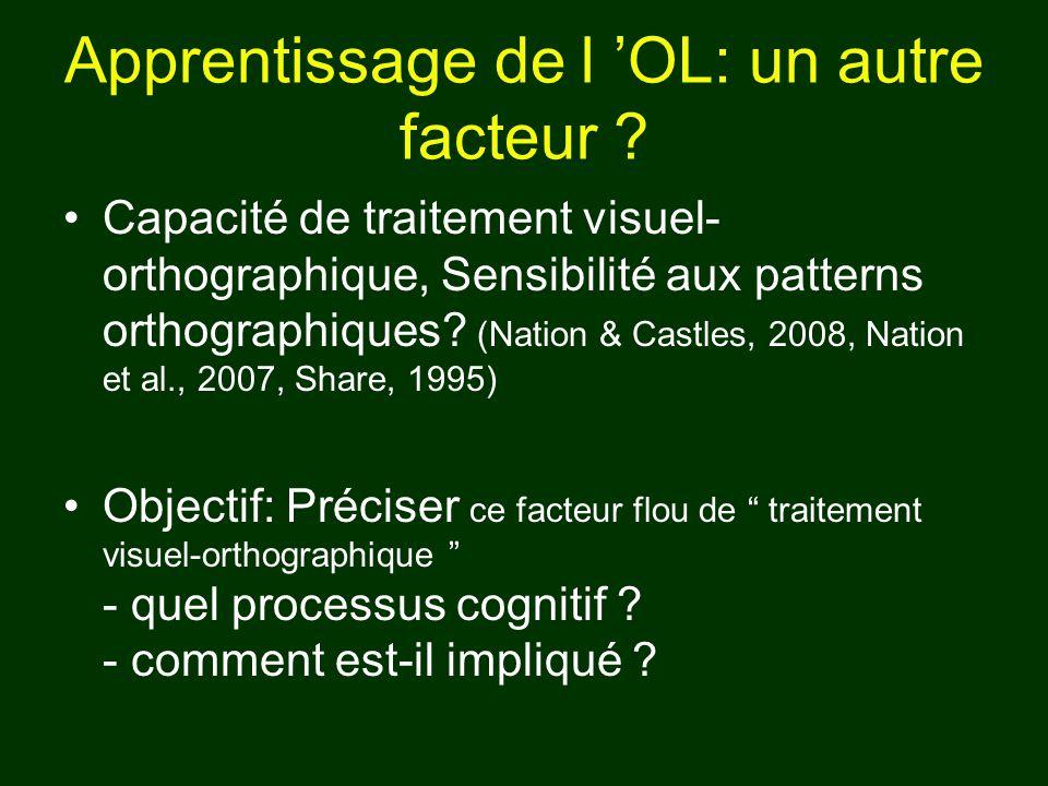 Capacité de traitement visuel- orthographique, Sensibilité aux patterns orthographiques? (Nation & Castles, 2008, Nation et al., 2007, Share, 1995) Ob