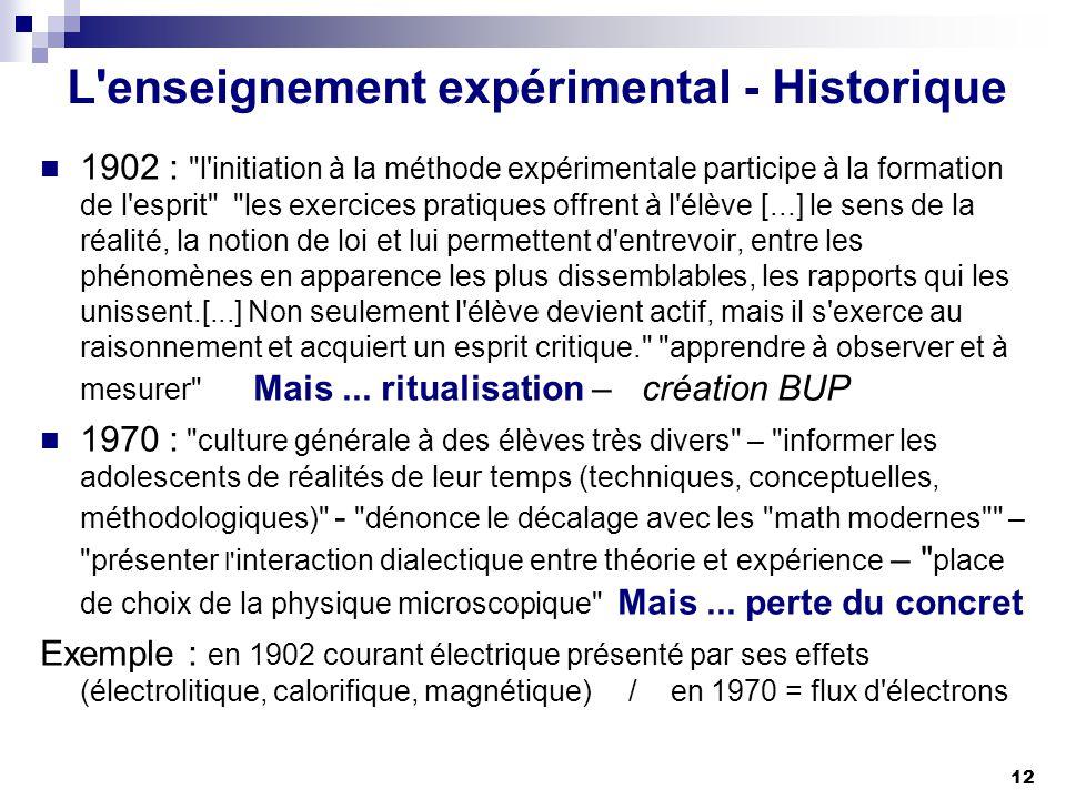 12 L'enseignement expérimental - Historique 1902 :