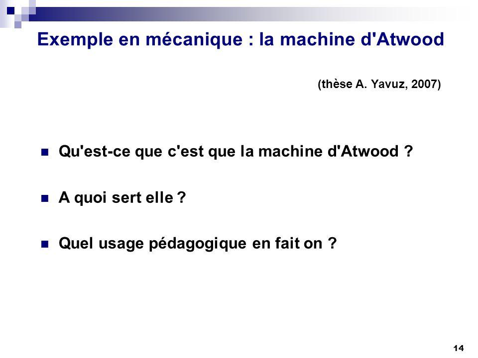 14 Exemple en mécanique : la machine d'Atwood (thèse A. Yavuz, 2007) Qu'est-ce que c'est que la machine d'Atwood ? A quoi sert elle ? Quel usage pédag