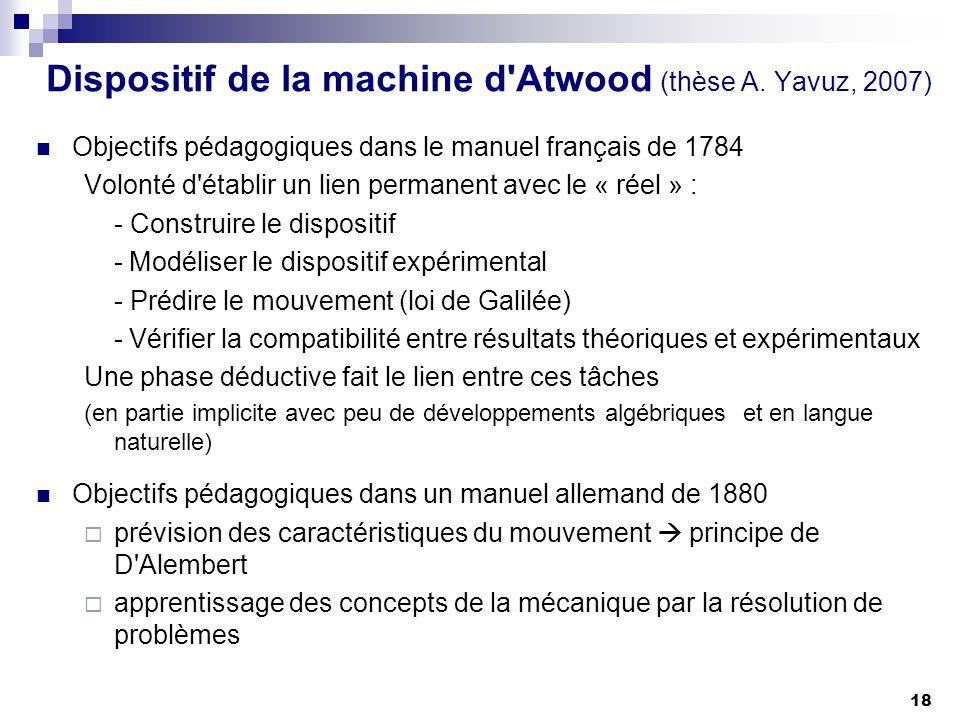 18 Dispositif de la machine d'Atwood (thèse A. Yavuz, 2007) Objectifs pédagogiques dans le manuel français de 1784 Volonté d'établir un lien permanent