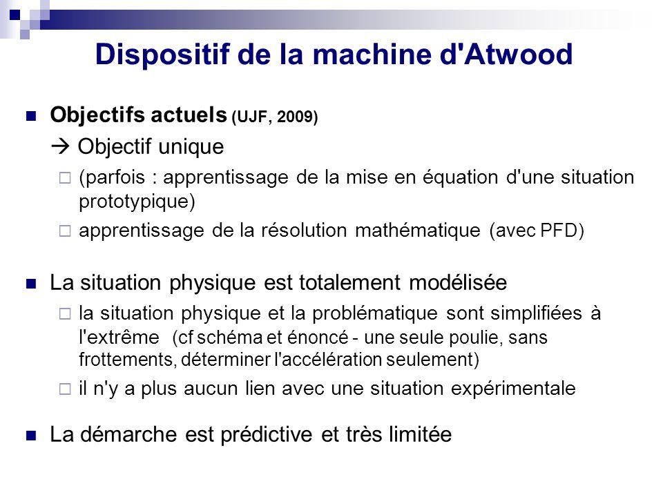 Dispositif de la machine d'Atwood Objectifs actuels (UJF, 2009) Objectif unique (parfois : apprentissage de la mise en équation d'une situation protot