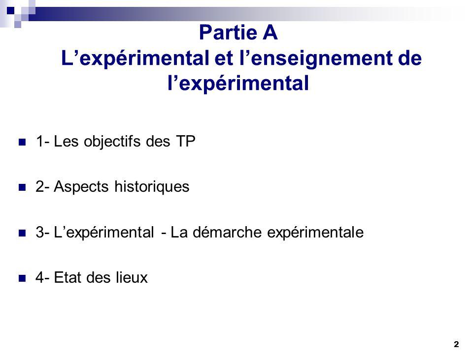 63 Objectifs des TP – questions de recherche Objectifs épistémologiques : les TP = opportunité de placer la philosophie des sciences dans un contexte approprié Comment la contribution des TP des différentes disciplines converge / diverge avec limage de la science des élèves .