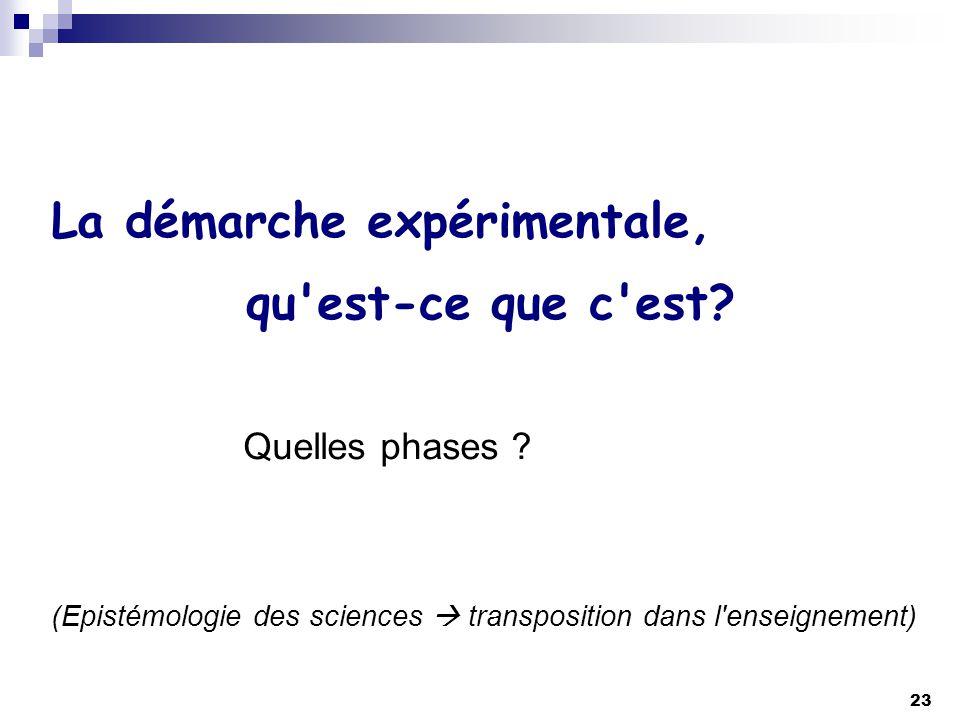 23 La démarche expérimentale, qu'est-ce que c'est? Quelles phases ? (Epistémologie des sciences transposition dans l'enseignement)