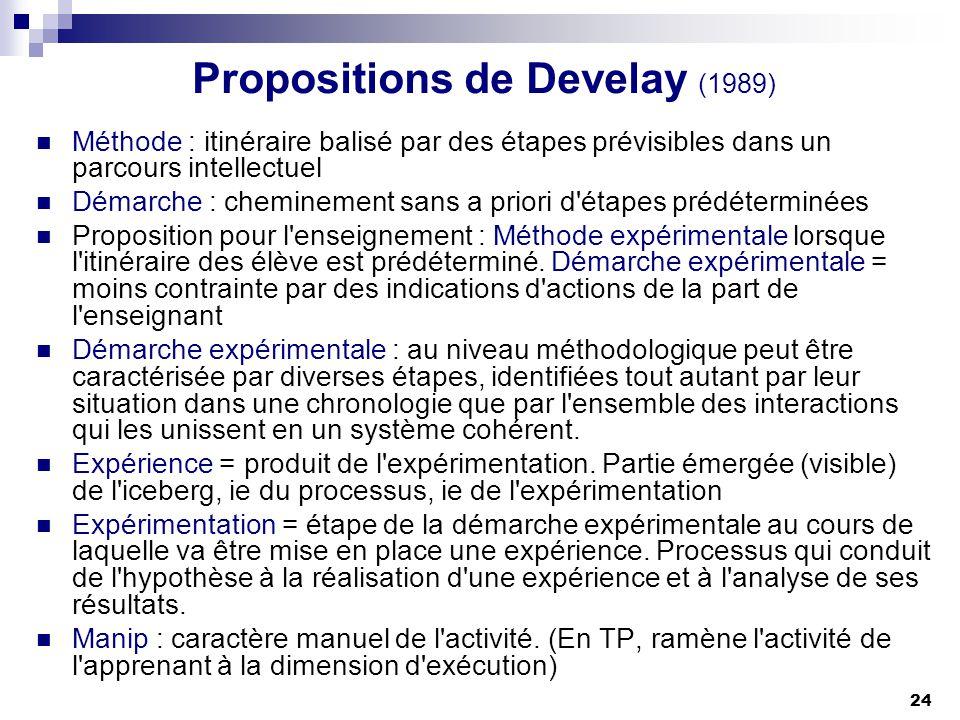 24 Propositions de Develay (1989) Méthode : itinéraire balisé par des étapes prévisibles dans un parcours intellectuel Démarche : cheminement sans a p