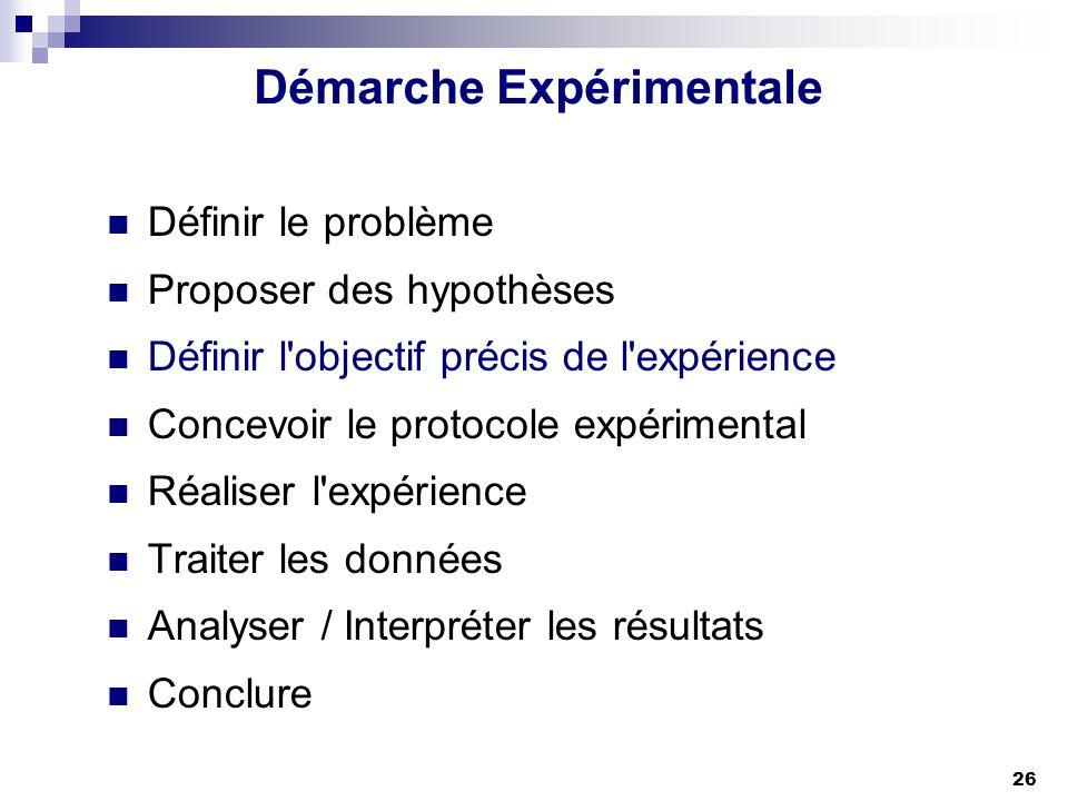 26 Démarche Expérimentale Définir le problème Proposer des hypothèses Définir l'objectif précis de l'expérience Concevoir le protocole expérimental Ré