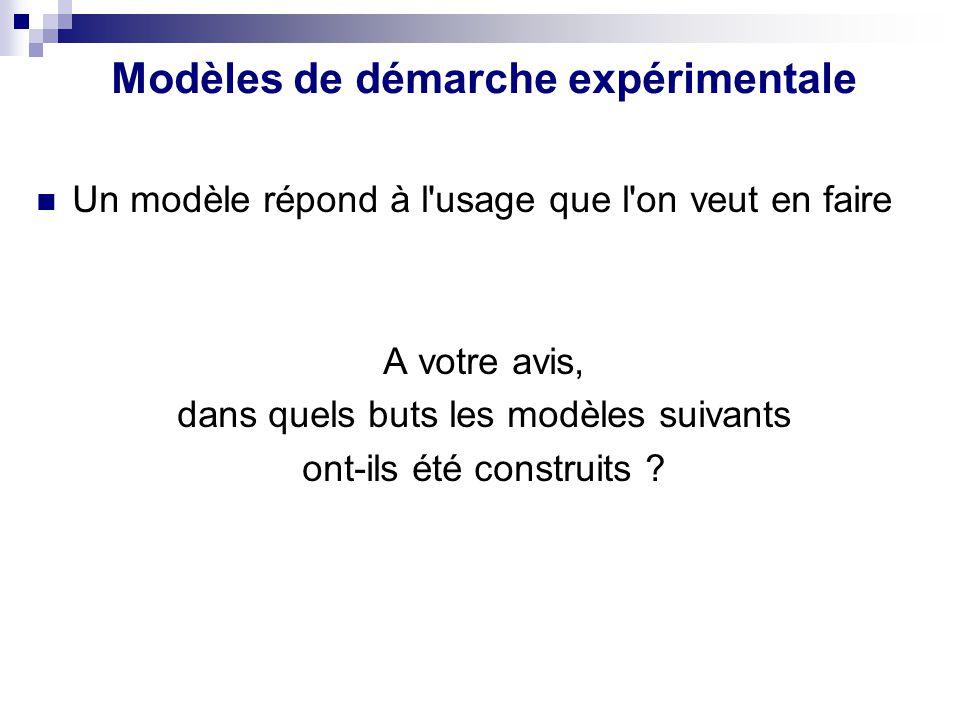 Modèles de démarche expérimentale Un modèle répond à l'usage que l'on veut en faire A votre avis, dans quels buts les modèles suivants ont-ils été con