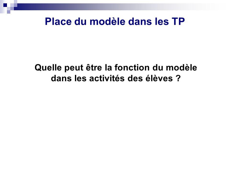 Place du modèle dans les TP Quelle peut être la fonction du modèle dans les activités des élèves ?
