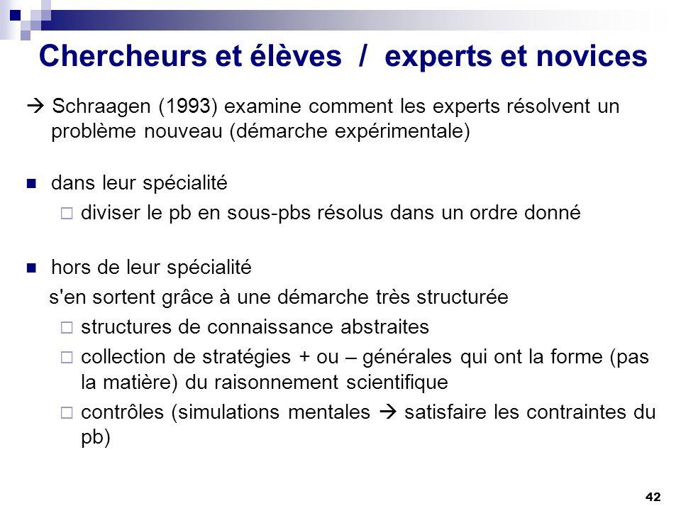 42 Chercheurs et élèves / experts et novices Schraagen (1993) examine comment les experts résolvent un problème nouveau (démarche expérimentale) dans
