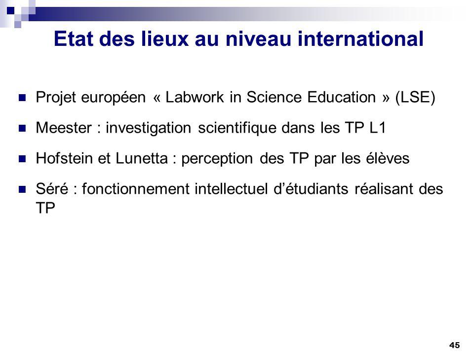Etat des lieux au niveau international Projet européen « Labwork in Science Education » (LSE) Meester : investigation scientifique dans les TP L1 Hofs