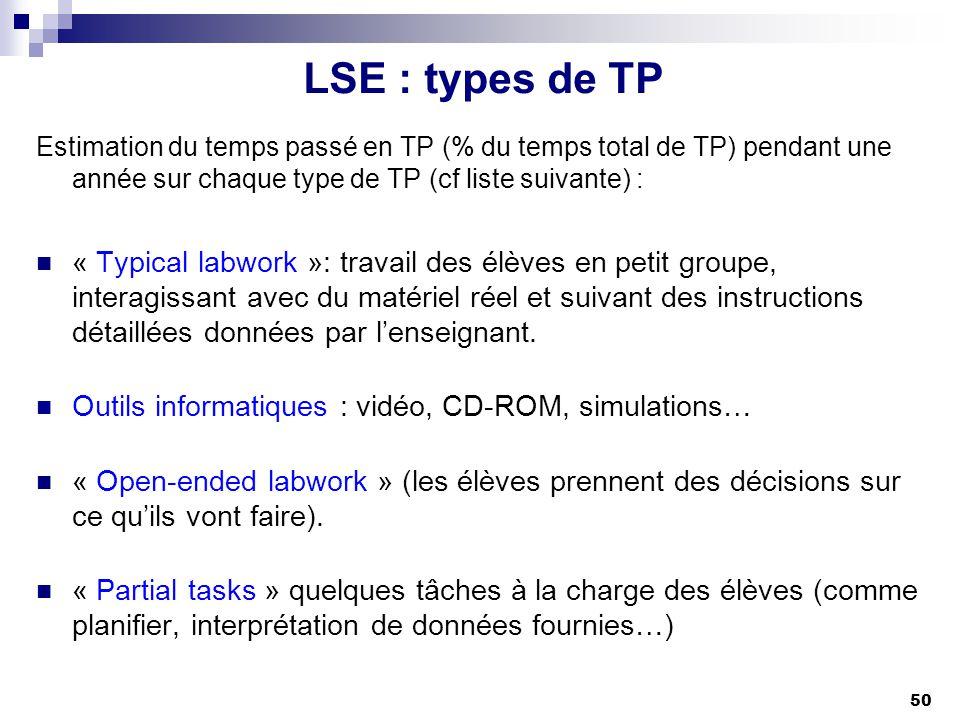 50 LSE : types de TP Estimation du temps passé en TP (% du temps total de TP) pendant une année sur chaque type de TP (cf liste suivante) : « Typical